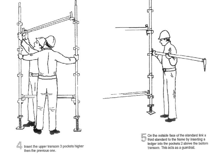 Scaffolding Erecting Procedure : Scaffolding erecting procedure pictures to pin on