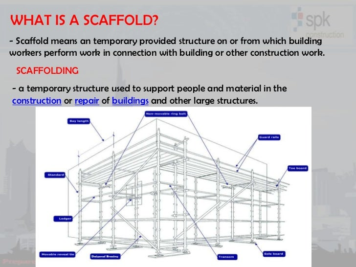 understanding the definition of scaffold Implicit in the definition is that once the learner acquires the explicit and/or implicit knowledge the scaffold is no longer scaffolding if the learner only acquires part of the knowledge associated with the scaffold, but still needs the scaffold in some different form or level, the process of changing the scaffold to the changing learner.