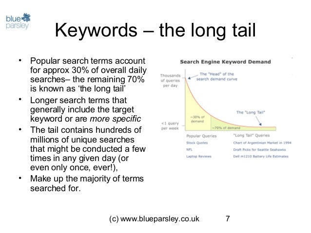 (c) www.blueparsley.co.uk 7 Keywords – the long tail • Popular search terms account for approx 30% of overall daily search...