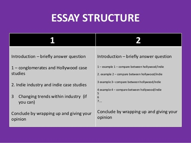 ESSAY STRUCTURE ...