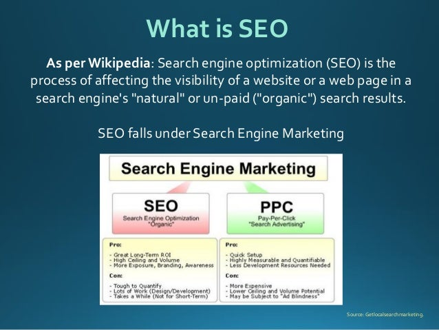 Top Organic Search Engine Optimization Techniques | ITX