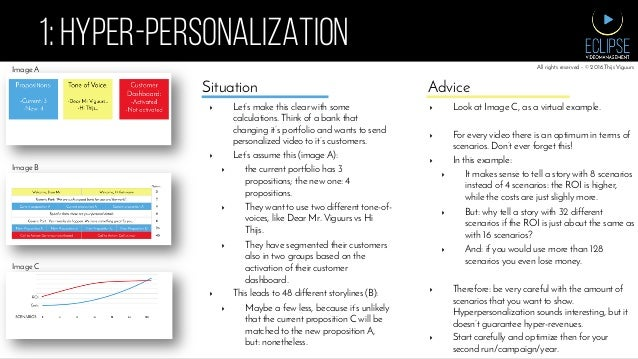 1: Hyper-PERSONALIZATION ▸ Let's make this clear with some calculations. Think of a bank that changing it's portfolio and...