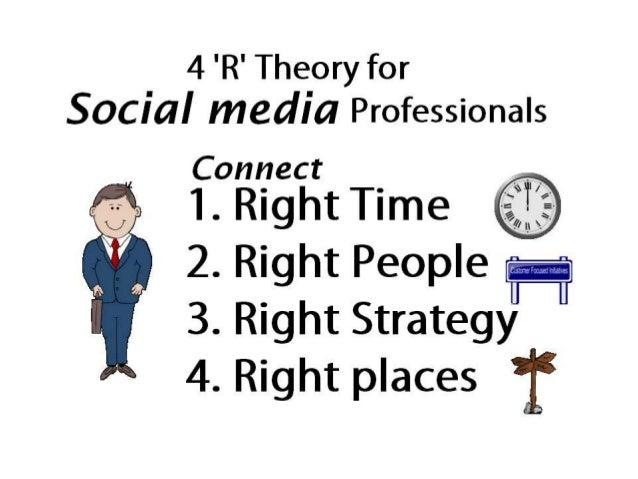 Basic Social Media Marketing Coursev for Sales & Marketing