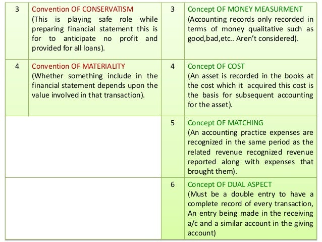 accounting concept and convention How can the answer be improved.