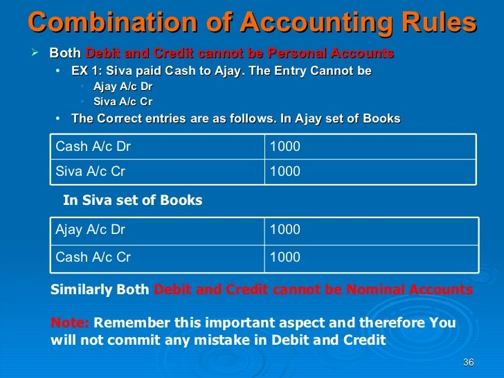 a/c accounting