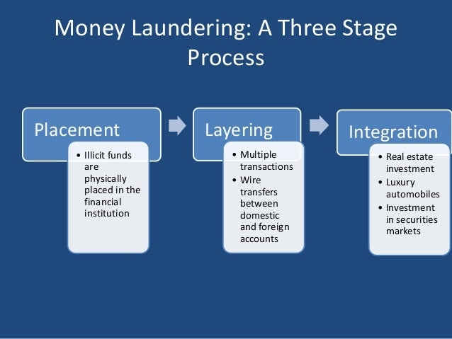 basics of anti money laundering a really quick primer