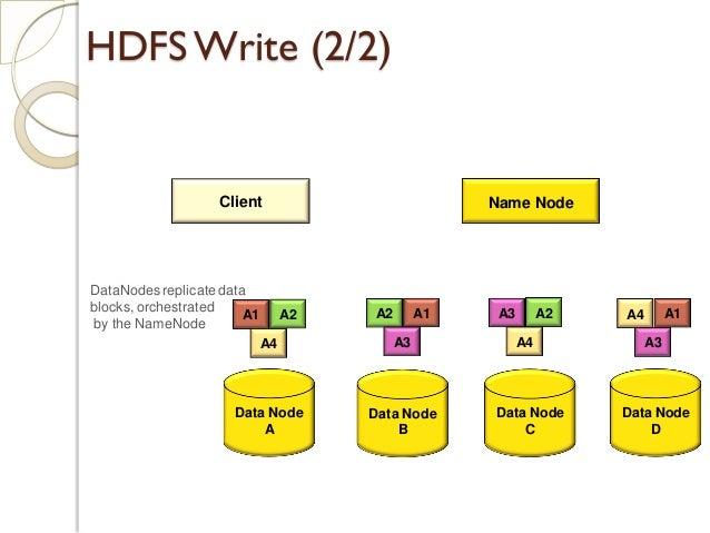 big data analytics hadoop pdf