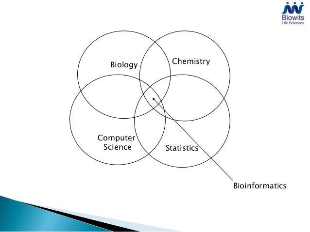 Biology    ChemistryComputer Science    Statistics                         Bioinformatics