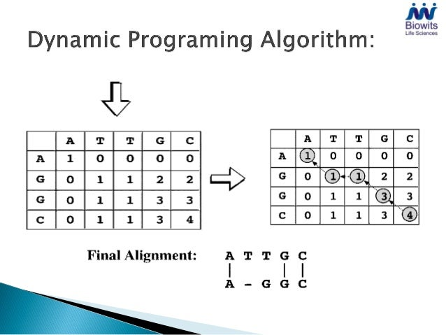    Multi-step approach to find high-scoring alignments   Exact short word matches   Maximal scoring ungapped extensions...