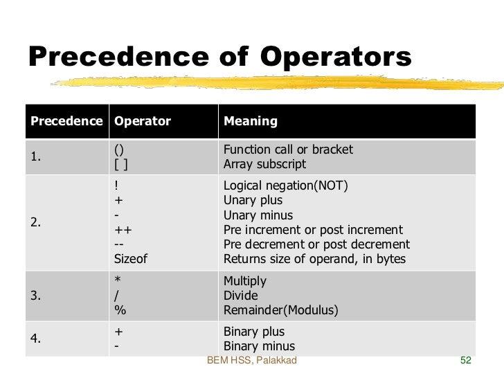 Binary options operators