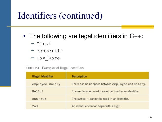 Identifiers (continued) • The following are legal identifiers in C++: − First − convert12 − Pay_Rate 16