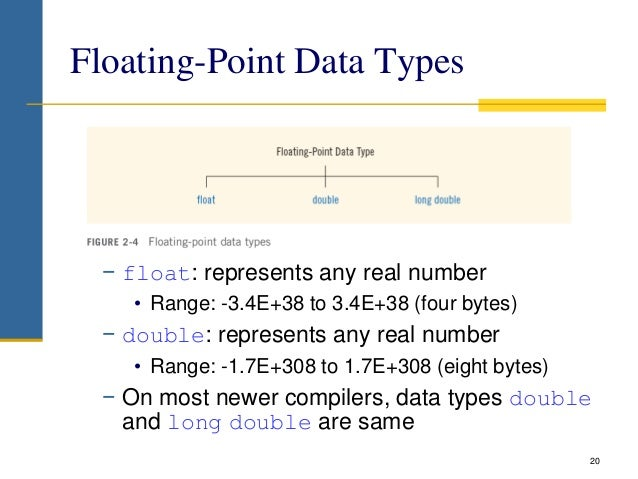 Floating-Point Data Types − float: represents any real number • Range: -3.4E+38 to 3.4E+38 (four bytes) − double: represen...