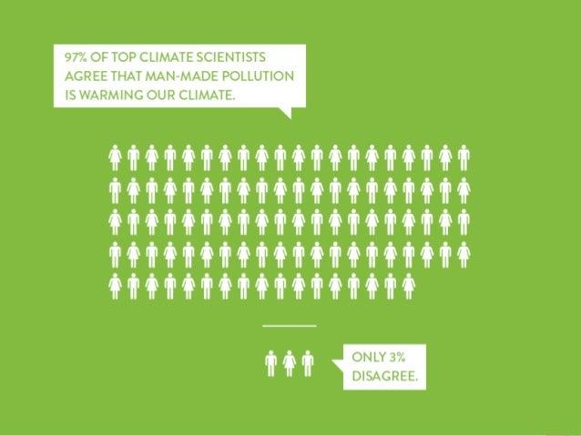WE NEED TOACT ON CLIMATE CHANGE