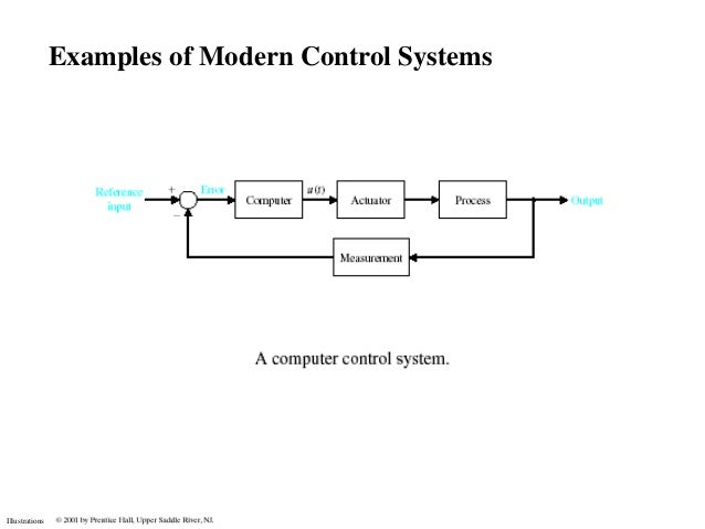 Examples of Modern Control SystemsIllustrations