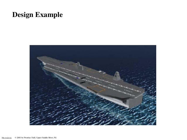 Design ExampleIllustrations