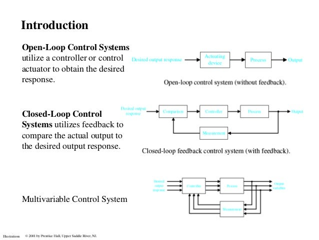 Introduction                Open-Loop Control Systems                utilize a controller or control                actuat...