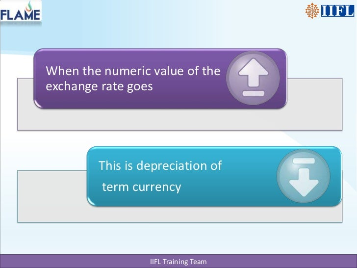 Basics of currency trading
