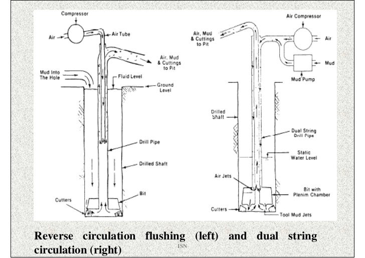 Basics Of Drilling 4
