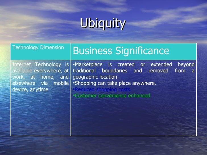 Fundamental of e business
