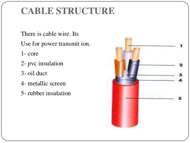 basics of electrical engineering rh slideshare net electrical wiring cable trays electrical wiring cable types