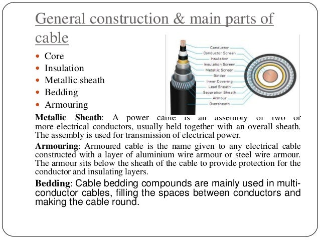 Basics Of Electrical Engineering on 3 Phase Wire Color Code