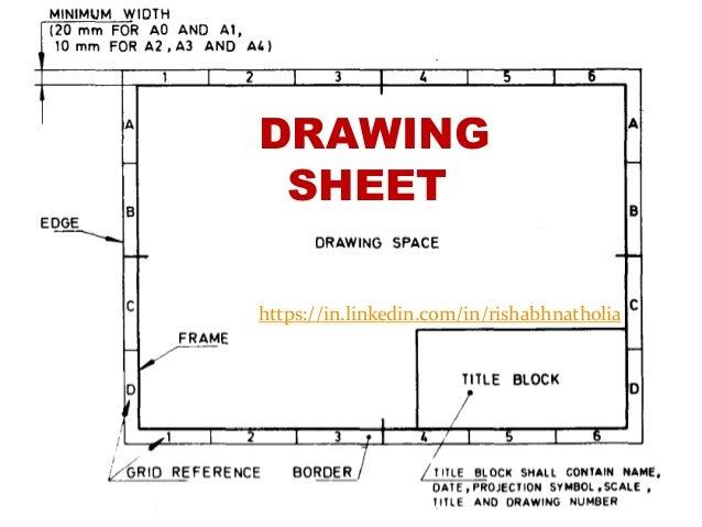 drawing sheet sizes