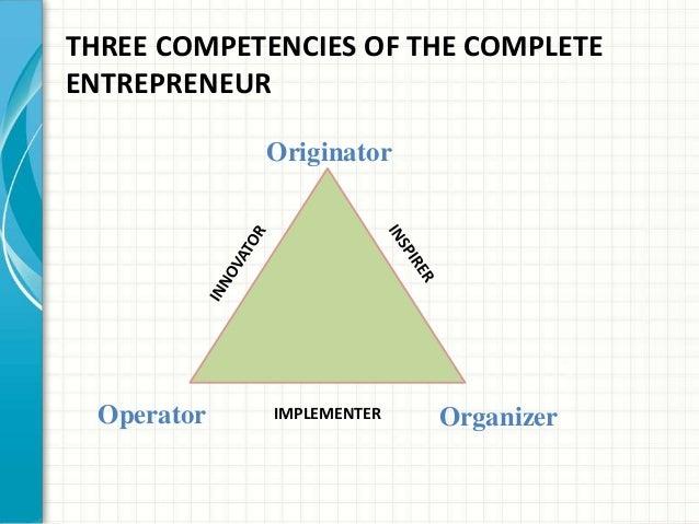 THREE COMPETENCIES OF THE COMPLETE  ENTREPRENEUR  Originator  Operator IMPLEMENTER Organizer