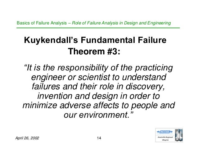 Basics of Failure Analysis