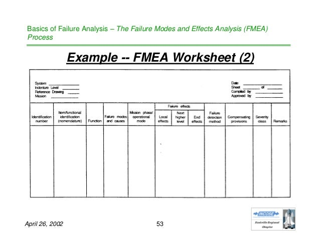 Basics of Failure Analysis – Fmea Worksheet