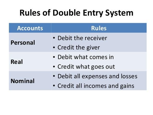 Real account meaning бинарные опционы с минимальным депозитом 5$ и без мобильного