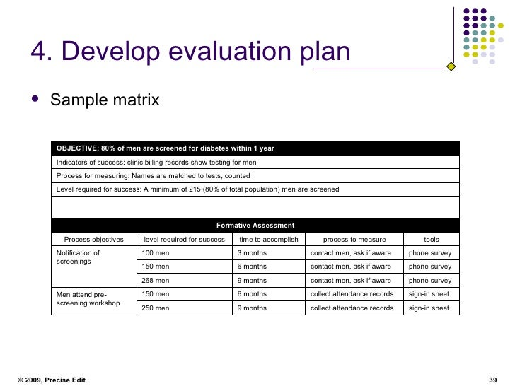 Basics Of Grant Writing from Precise Edit – Evaluation Proposal Sample