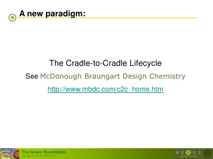 A new paradigm:                                The Cradle-to-Cradle Lifecycle    See McDonough Braungart Design Chemistry ...