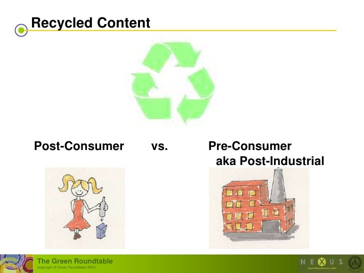 Recycled Content     Post-Consumer                         vs.   Pre-Consumer                                             ...