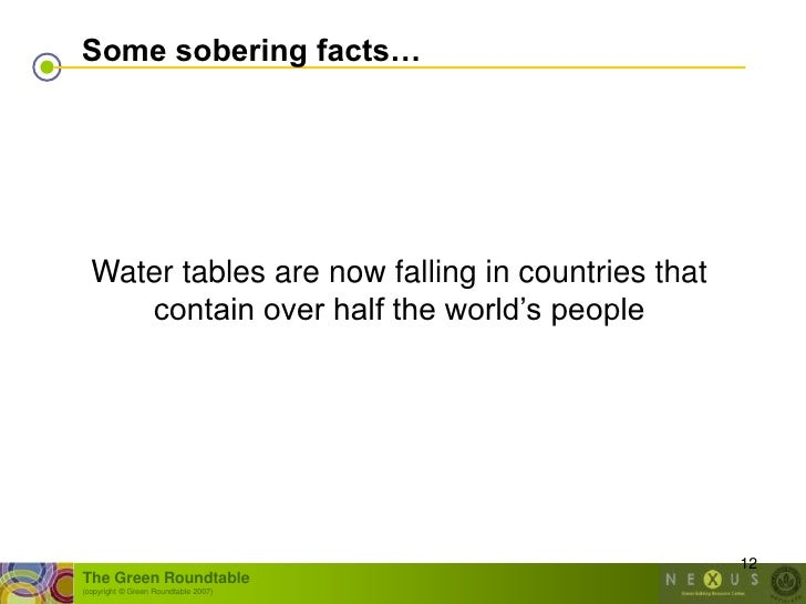 """Some sobering facts…       Water tables are now falling in countries that      contain over half the world""""s people       ..."""