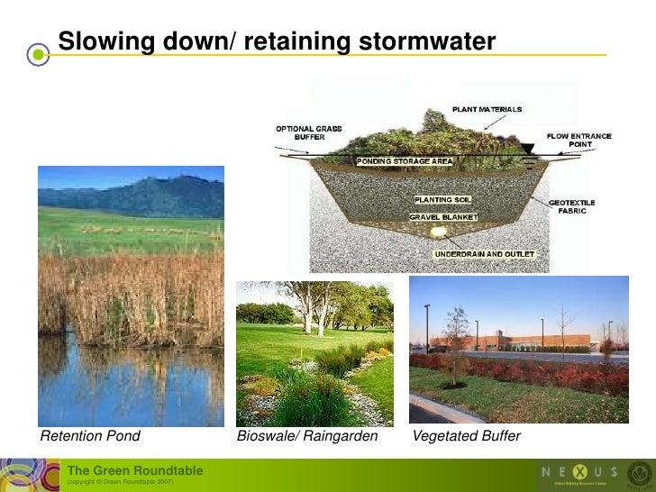 Slowing down/ retaining stormwater     Retention Pond                           Bioswale/ Raingarden   Vegetated Buffer   ...