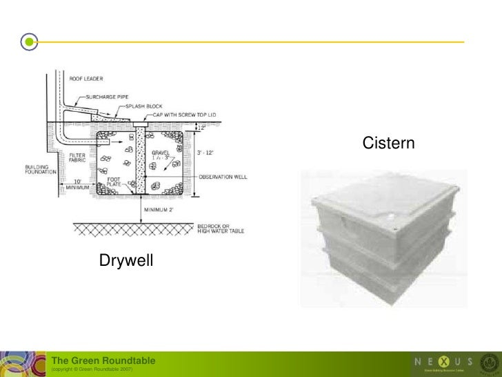 Cistern                         Drywell     The Green Roundtable (copyright © Green Roundtable 2007)