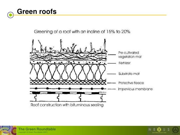 Green roofs     The Green Roundtable (copyright © Green Roundtable 2007)