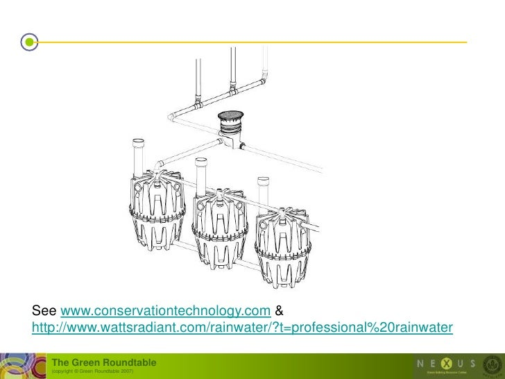See www.conservationtechnology.com & http://www.wattsradiant.com/rainwater/?t=professional%20rainwater     The Green Round...