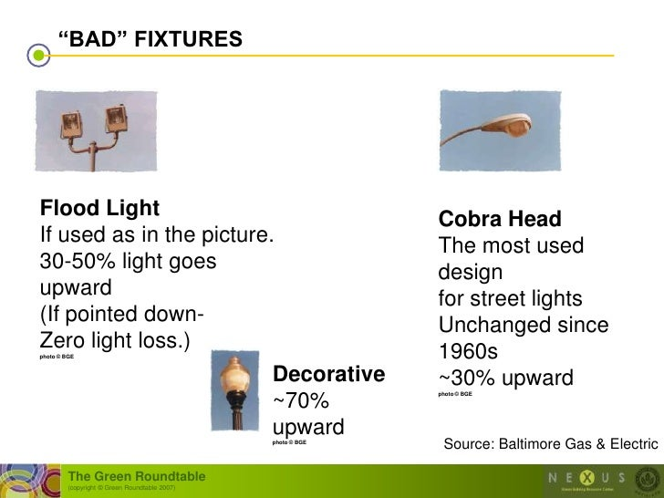 """""""BAD"""" FIXTURES     Flood Light                                                  Cobra Head If used as in the picture.     ..."""