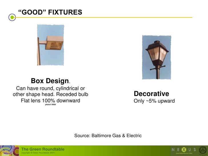 """""""GOOD"""" FIXTURES                 Box Design.  Can have round, cylindrical or other shape head. Receded bulb                ..."""