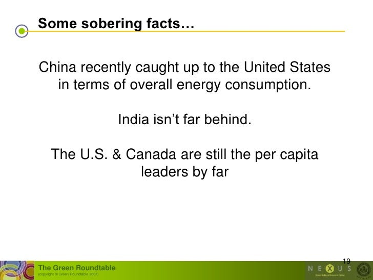Some sobering facts…  China recently caught up to the United States   in terms of overall energy consumption.             ...