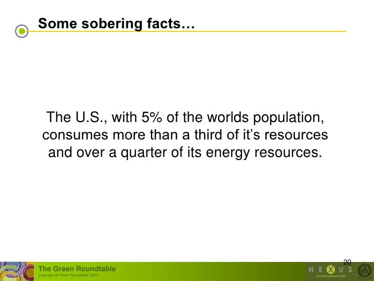 """Some sobering facts…        The U.S., with 5% of the worlds population,   consumes more than a third of it""""s resources    ..."""