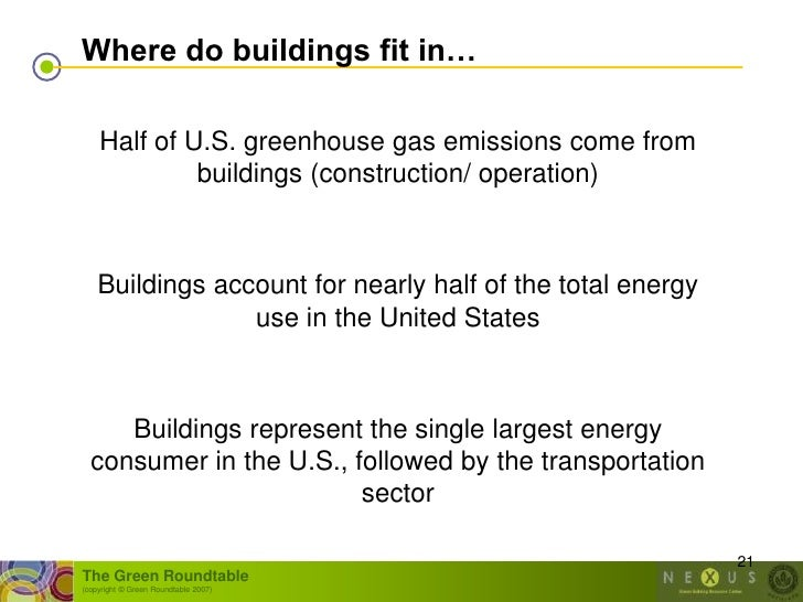 Where do buildings fit in…      Half of U.S. greenhouse gas emissions come from              buildings (construction/ oper...