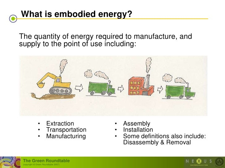 What is embodied energy?  The quantity of energy required to manufacture, and supply to the point of use including:       ...