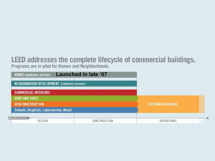 """• INSERT GRAPH FROM LEED   BROCHURE HERE                                   Launched in late """"07     The Green Roundtable (..."""