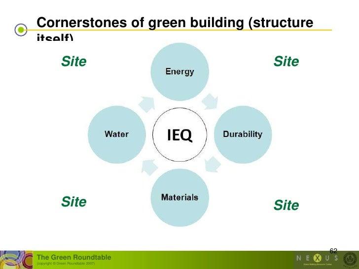 Cornerstones of green building (structure itself)               Site                    Site                   Site       ...