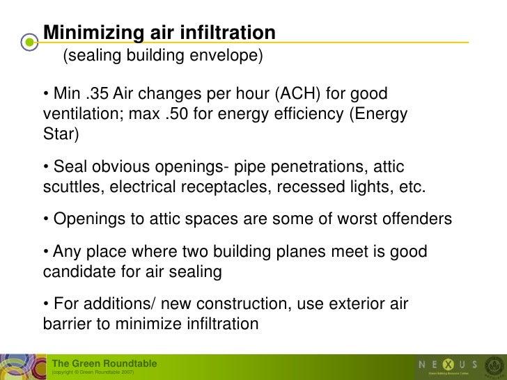 Minimizing air infiltration      (sealing building envelope)  • Min .35 Air changes per hour (ACH) for good ventilation; m...