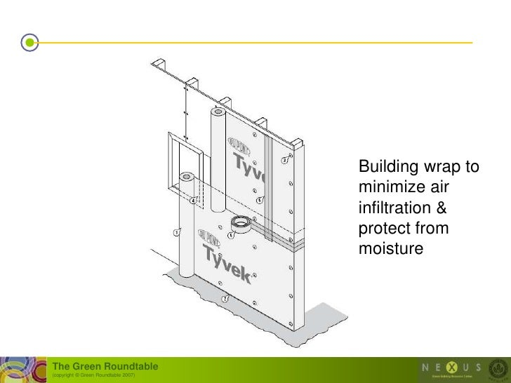 Building wrap to                                       minimize air                                       infiltration &  ...