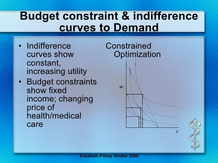 indifference curves medical costs Possibilities, preferences, and choices the household's budget line changes in the budget line caused by changes in price or income indifference curves and.