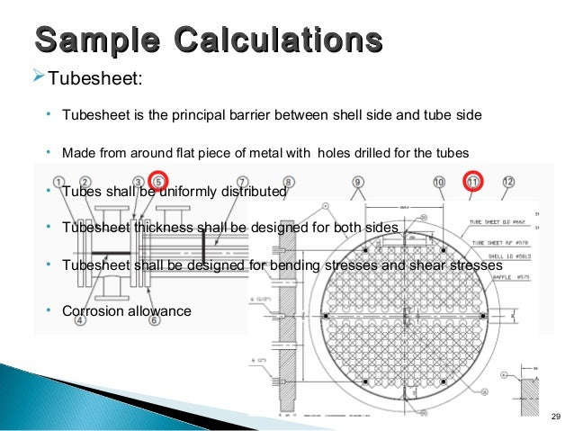 Heat Exchanger Design Construction And Working